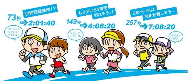 横浜マラソン2016の様子
