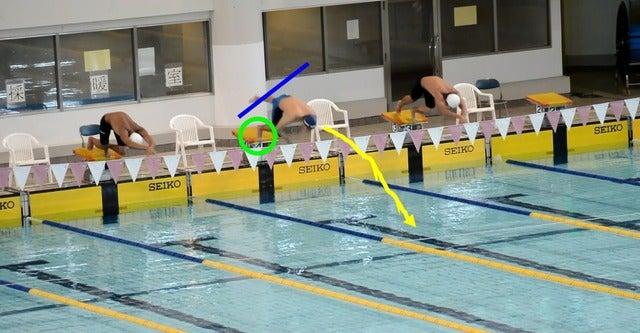 スマホで水泳指導が受けられる「スイムサポート」サービス開始