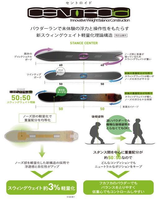 ヨネックス、新スウィングウェイト軽量化理論構造搭載のスノーボード発売
