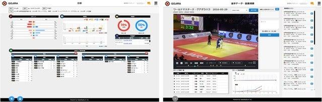 柔道の試合映像を取り込み、選手・審判を分析する「GOJIRA」開発