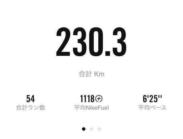 【フルマラソン完走への道】3日坊主の私がランニングを続けることができた5つのきっかけ