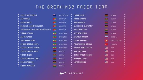 マラソン2時間切りプロジェクト「Breaking2」レース戦略公開