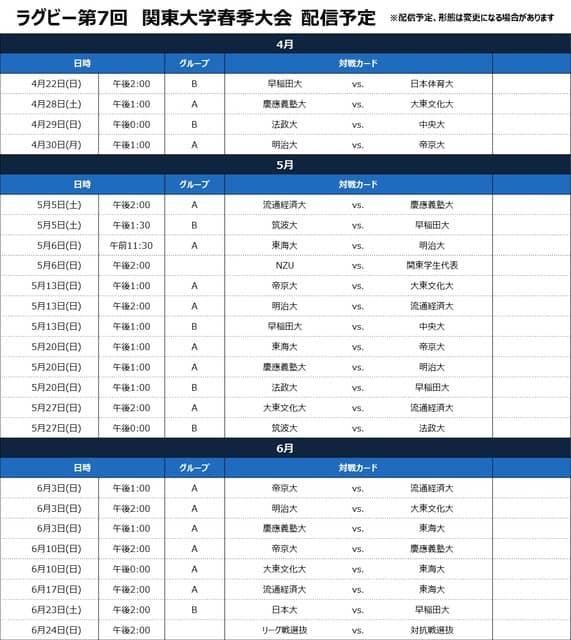 大学ラグビー「関東大学春季大会」注目試合をJ SPORTSオンデマンドが配信