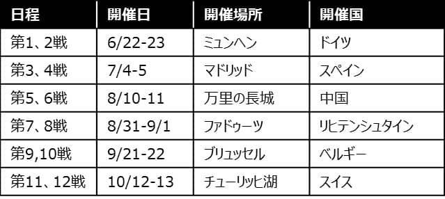 日本チームが参戦する「ドローン チャンピオンズリーグ」をJ SPORTSが放送