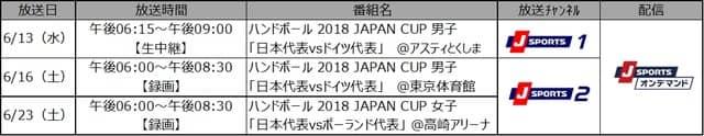 世界ランキング上位と戦うハンドボール JAPAN CUP全試合、J SPORTSが無料放送