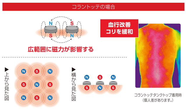 宇野昌磨着用カラーの磁気ネックレス「コラントッテ TAO ネックレス AURA」限定発売
