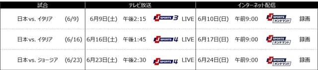 ラグビーワールドカップ日本大会、全48試合をJ SPORTSが生中継