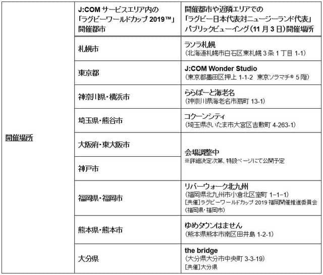 「ラグビー日本代表vsニュージーランド代表戦」パブリックビューイング、全国8会場で開催