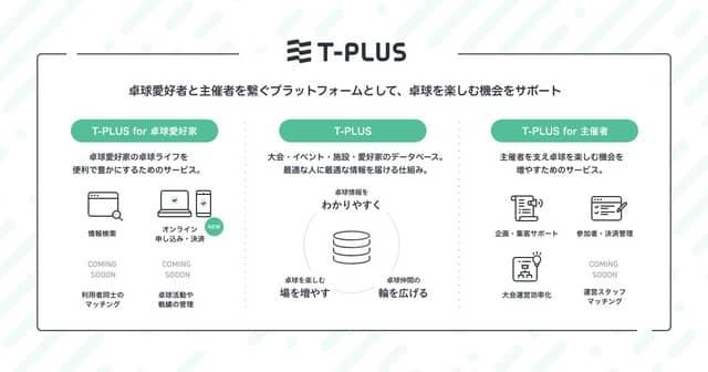 卓球大会・イベント・施設検索サイト「T-PLUS」正式版がサービス開始