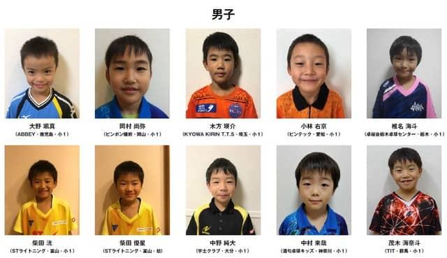日本初のU-7卓球選手特別強化プログラムとして「強化合宿」を実施