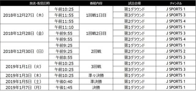 高校ラグビー日本一を決める「全国高等学校ラグビーフットボール大会」をJ SPORTSが生中継