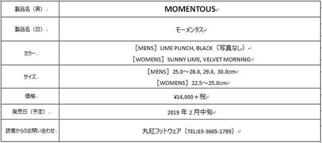 メレル、悪路でも安全な走りをサポートするトレイルランニング専用モデル「MOMENTOUS」発売