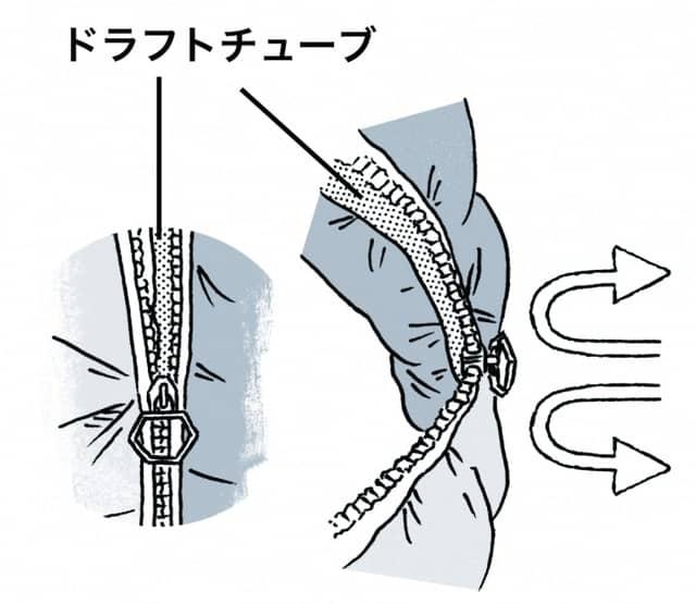 連結できる-4度帯の封筒型シュラフ「丸洗いソフトタッチシュラフ・-4」発売
