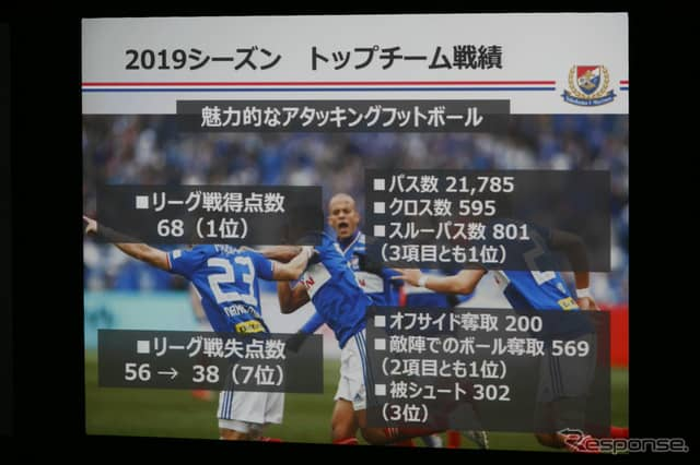 J1優勝の立役者、横浜F・マリノス仲川選手にサプライズ! 日産が GT-R を贈呈