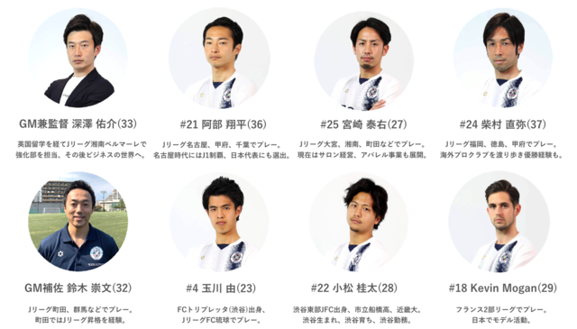 TOKYO CITY F.Cに1年間密着したドキュメンタリー映像全9話が配信